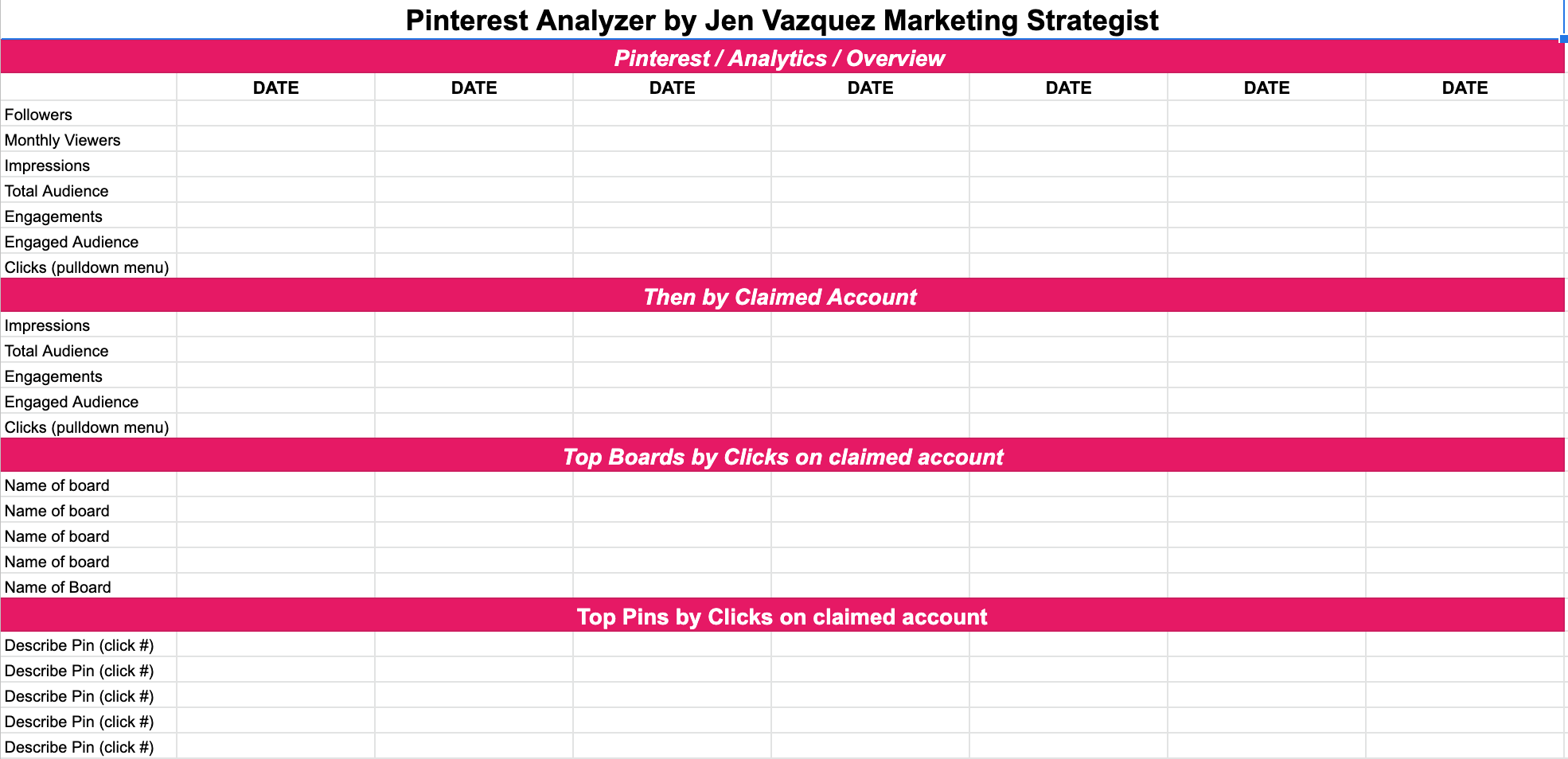 Pinterest Analyzer from Jen vazquez Photography to measure analytics from Pinterest